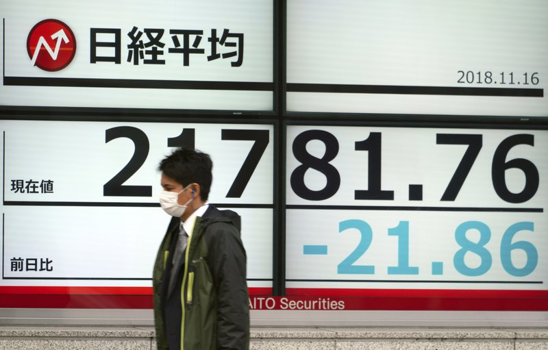 A man walks past an electronic stock board showing Japan's Nikkei 225 index at a securities firm in Tokyo Friday, Nov. 16, 2018.  Shares were mixed in early trading in Asia on Friday on revived concerns over the prospects for a breakthrough in trade tensions between the U.S. and China.(AP Photo/Eugene Hoshiko)
