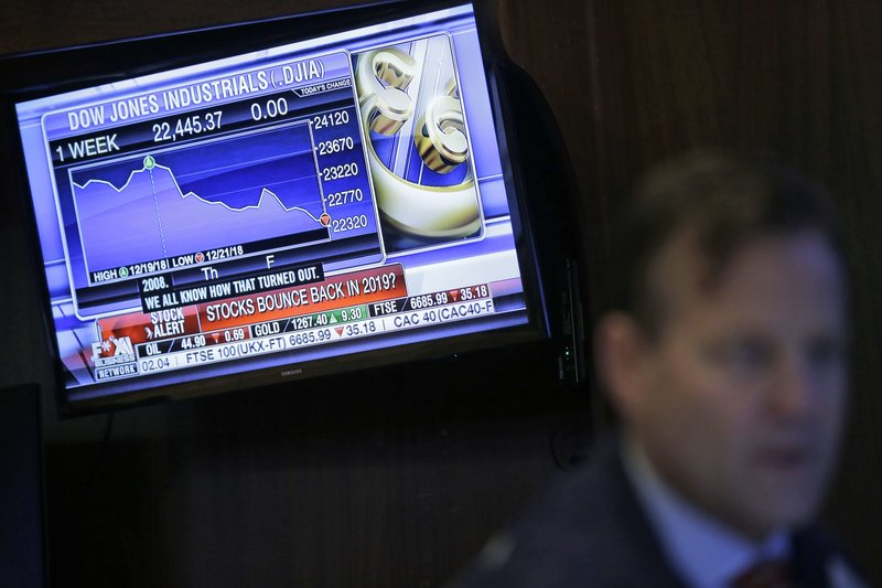 A TV displays financial information on the floor of the New York Stock Exchange in New York, Monday, Dec. (AP Photo/Seth Wenig)