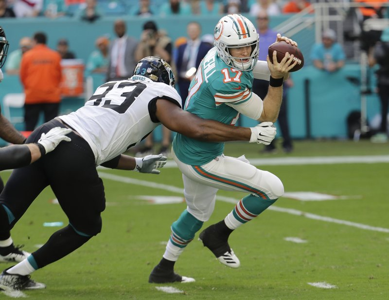 File-This Dec. 23, 2018, file photo shows Jacksonville Jaguars defensive end Calais Campbell (93) sacking Miami Dolphins quarterback Ryan Tannehill (17), during the first half at an NFL football game, in Miami Gardens, Fla. (AP Photo/Lynne Sladky, File)