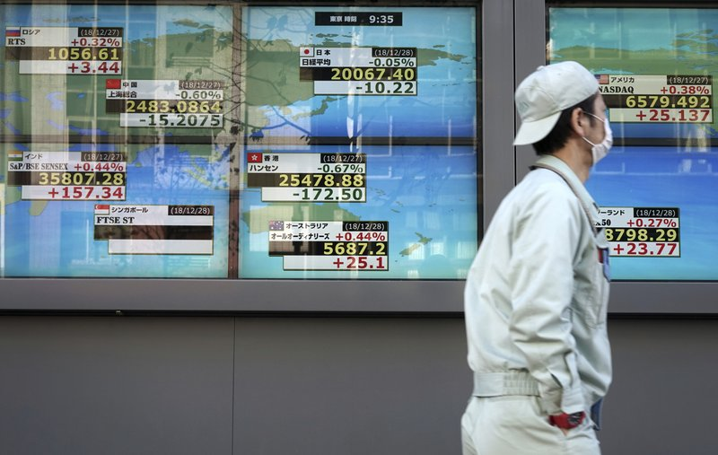 A man walks past an electronic stock board showing Japan's Nikkei 225 index and other countries' index at a securities firm in Tokyo Friday, Dec. (AP Photo/Eugene Hoshiko)
