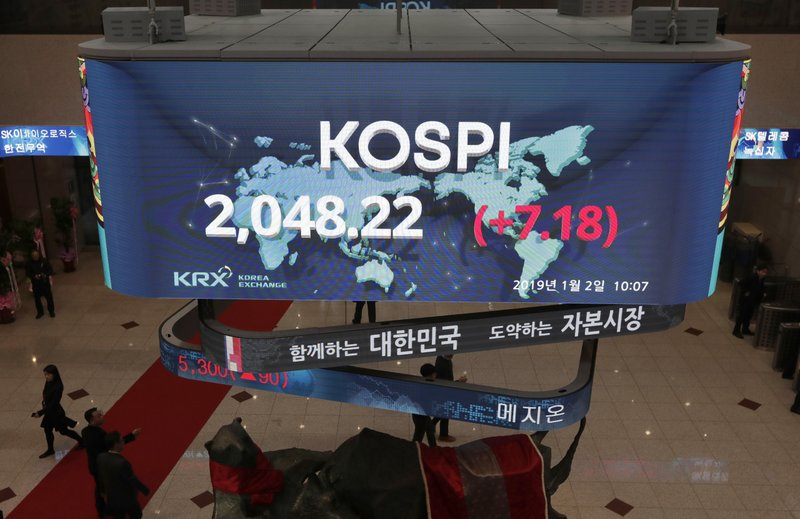 A huge screen showing the Korea Composite Stock Price Index (KOSPI) is seen at the Korea Exchange in Seoul, South Korea, Wednesday, Jan. (AP Photo/Lee Jin-man)