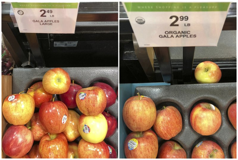 In this Wednesday, Jan. 16, 2019, combination photo, regular Gala apples are shown for sale at $2.49 a pound, and organic Gala apples are shown for sale at $2. (AP Photo/Wilfredo Lee)