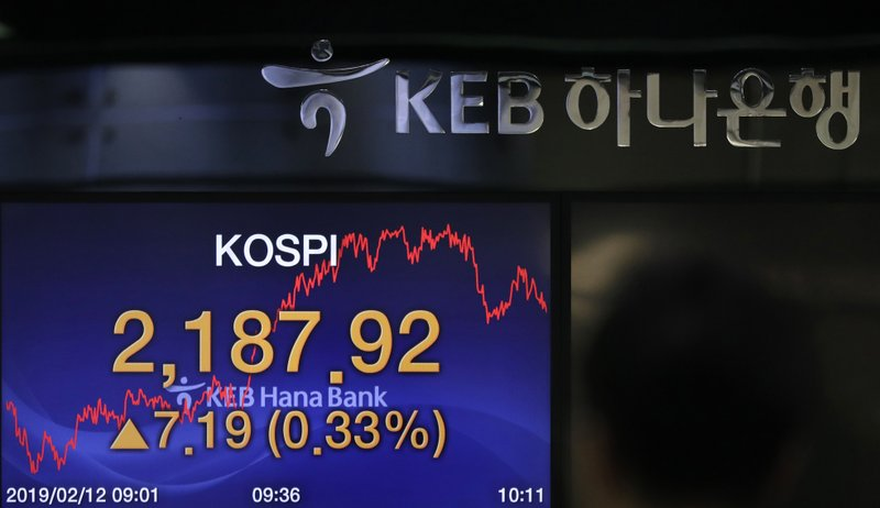 The screen shows the Korea Composite Stock Price Index (KOSPI) at the foreign exchange dealing room in Seoul, South Korea, Tuesday, Feb. (AP Photo/Lee Jin-man)
