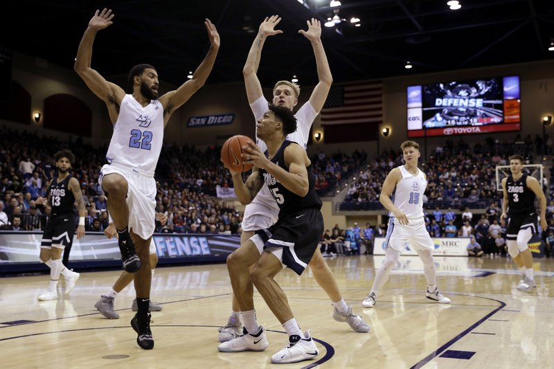 San Diego guard Isaiah Wright (22) and forward Yauhen Massalski, center rear, defend against Gonzaga forward Brandon Clarke during the first half of an NCAA college basketball game Saturday, Feb. (AP Photo/Gregory Bull)