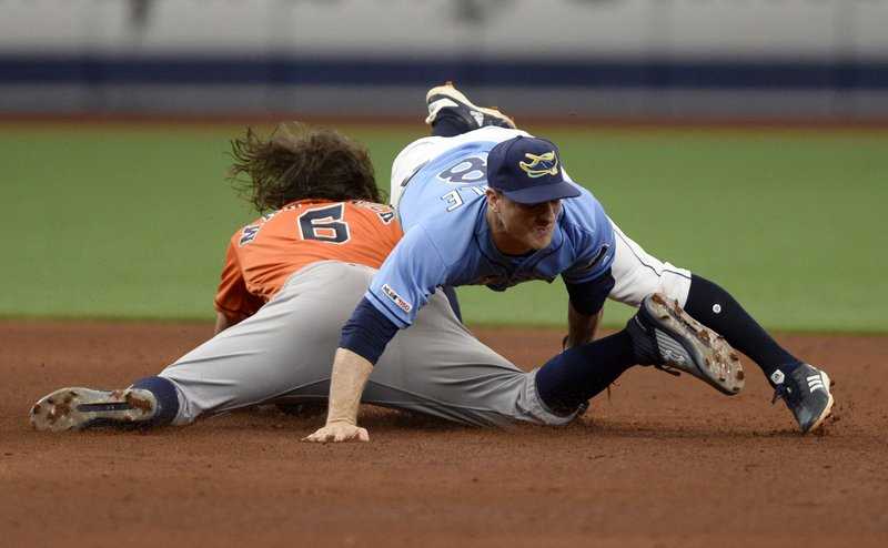 Houston Astros' Jake Marisnick (6) is tagged out by Tampa Bay Rays second baseman Joey Wendle (18) while attempting to steal second during the sixth inning of a baseball game Sunday, March 31, 2019, in St. (AP Photo/Jason Behnken)