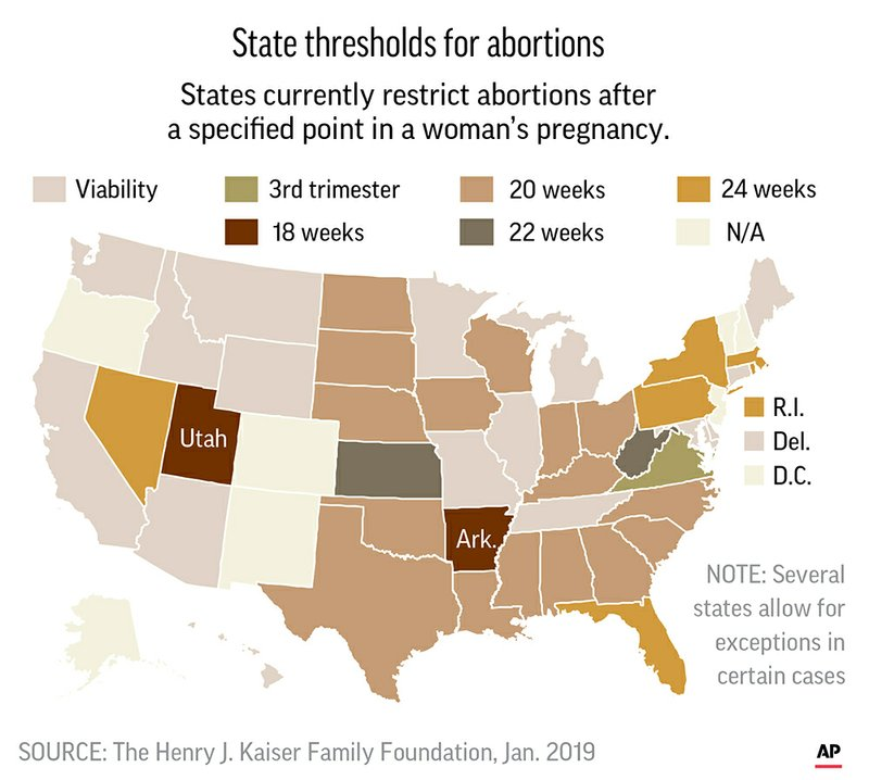 Map identifies states with time-based restrictions on abortions.;