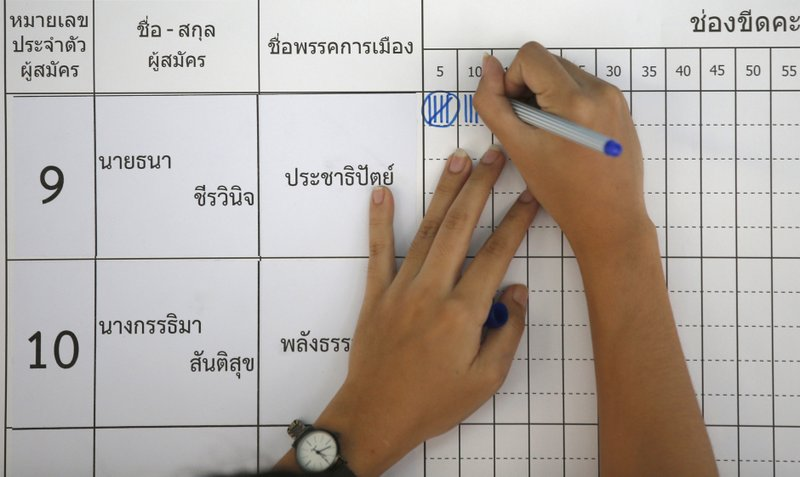 In this Sunday, March 24, 2019, photo, a Thai election officer marks vote count as counting commenced at a polling station in Bangkok, Thailand. (AP Photo/Sakchai Lalit)