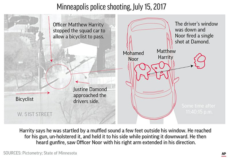 A Minneapolis police officer shot and killed an unarmed woman who approached his squad car.;