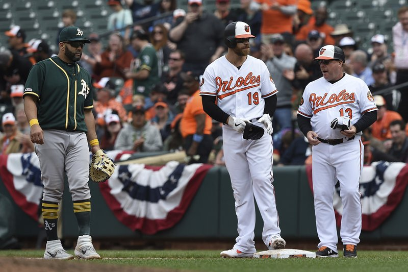 Baltimore Orioles' Chris Davis, center, stands on first base after drawing a walk, in the seventh inning of a baseball game against the Oakland Athletics, Thursday, April 11, 2019, in Baltimore. (AP Photo/Gail Burton)