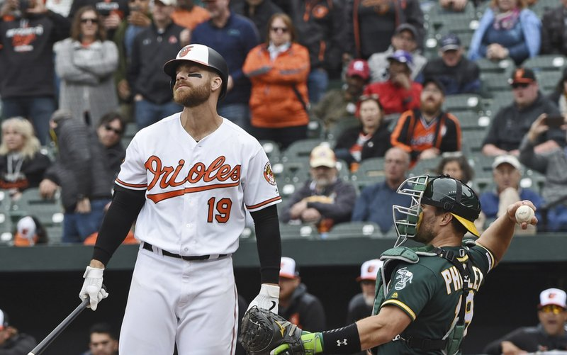 Baltimore Orioles' Chris Davis, left, reacts after he was called out a strikes in the eighth inning of a baseball game against the Oakland Athletics, Thursday, April 11, 2019, in Baltimore. (Kenneth K. Lam/The Baltimore Sun via AP)