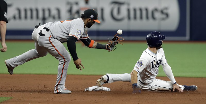Baltimore Orioles second baseman Jonathan Villar, left, can't hang on to the ball as Tampa Bay Rays' Kevin Kiermaier steals second base during the seventh inning of a baseball game Tuesday, April 16, 2019, in St. (AP Photo/Chris O'Meara)