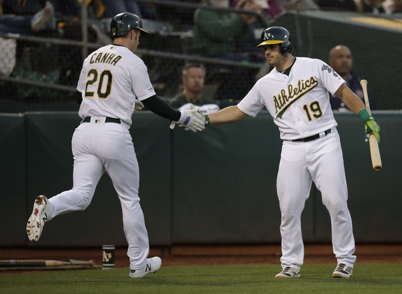 Oakland Athletics' Mark Canha, left, is congratulated by catcher Josh Phegley (19) after scoring against the Houston Astros during the second inning of a baseball game Wednesday, April 17, 2019, in Oakland, Calif. (AP Photo/Ben Margot)