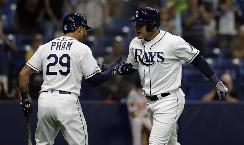 Tampa Bay Rays' Avisail Garcia celebrates with Tommy Pham (29) after Garcia hit a solo home run off Baltimore Orioles relief pitcher Mychal Givens during the ninth inning of a baseball game Thursday, April 18, 2019, in St. (AP Photo/Chris O'Meara)