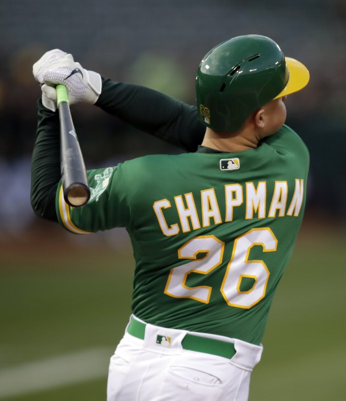 Oakland Athletics' Matt Chapman swings for an RBI-double off Toronto Blue Jays pitcher Marcus Stroman in the first inning of a baseball game Friday, April 19, 2019, in Oakland, Calif. (AP Photo/Ben Margot)