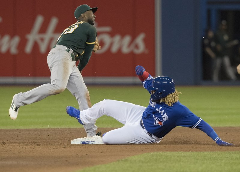 Toronto Blue Jays' Vladimir Guerrero Jr., right, slides hard into second base but is out on the force as Oakland Athletics' Jurickson Profar throws to first base in the fifth inning of a baseball game in Toronto, Saturday, April 27, 2019. (Fred Thornhill/The Canadian Press via AP)