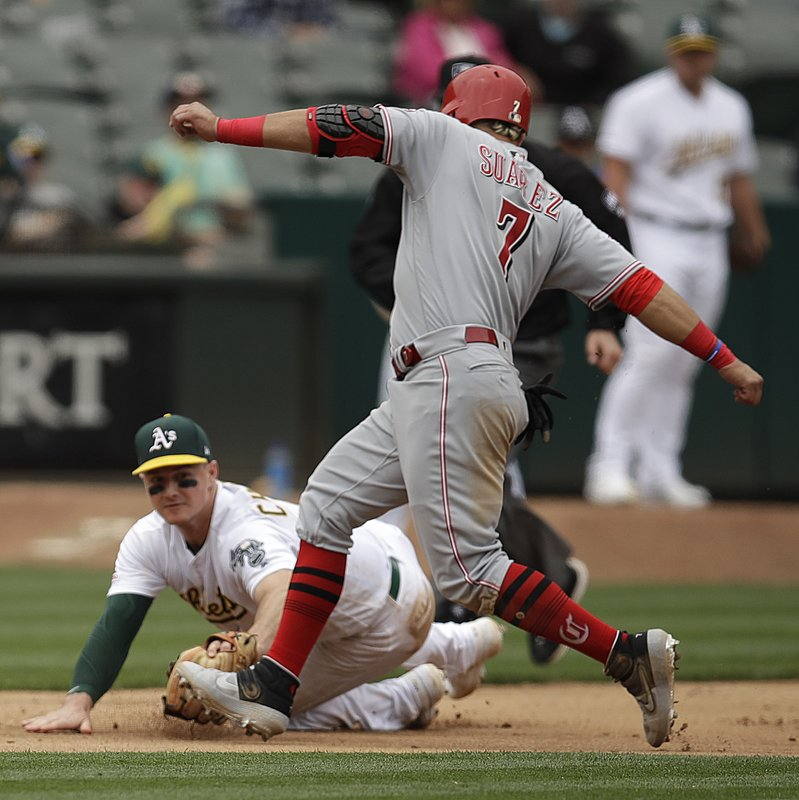 Cincinnati Reds' Eugenio Suarez (7) is tagged out at third base by Oakland Athletics' Matt Chapman in the eighth inning of a baseball game Thursday, May 9, 2019, in Oakland, Calif. (AP Photo/Ben Margot)