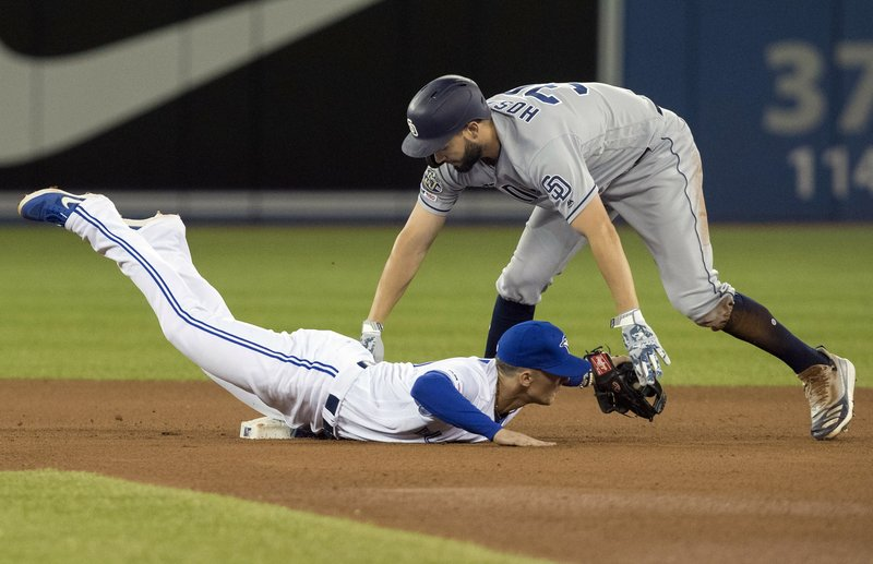 San Diego Padres Eric Hosmer, bottom is out at second base while trying to stretch a single into a double as Toronto Blue Jays second baseman Cavan Biggio makes the tag in the fourth inning of a baseball game in Toronto, Sunday, May 26, 2019. (Fred Thornhill/The Canadian Press via AP)