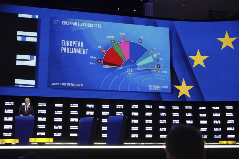 A projection of the composition of the next European Parliament on a large screen in the press room at the European Parliament in Brussels, Monday, May 27, 2019. From Germany and France to Cyprus and Estonia, voters from 21 nations went to the polls Sunday in the final day of a crucial European Parliament election that could see major gains by the far-right, nationalist and populist movements that are on the rise across much of the continent.(AP Photo/Olivier Matthys)