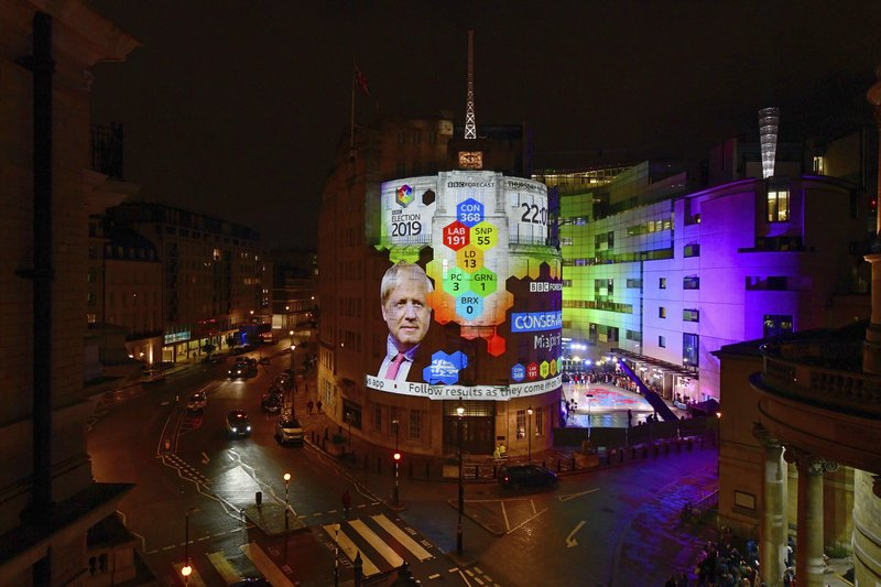 The results of an exit poll are projected onto the outside of Broadcasting House in London, just after voting closed for the 2019 General Election, Thursday, Dec. 12, 2019. An exit poll in Britain's election projects that Prime Minister Boris Johnson's Conservative Party likely will win a majority of seats in Parliament. That outcome would allow Johnson to fulfill his plan to take the U.K. out of the European Union next month. (Jeff Overs/BBC via AP)