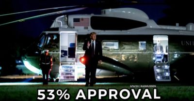 Rasmussen: Trump approval hits 53%, highest since September 2019